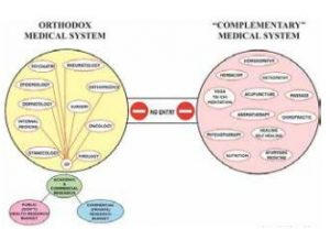 medical graph